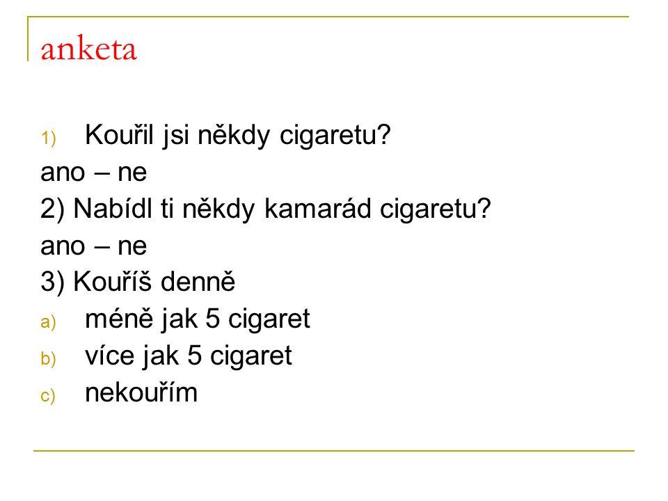 anketa 1) Kouřil jsi někdy cigaretu? ano – ne 2) Nabídl ti někdy kamarád cigaretu? ano – ne 3) Kouříš denně a) méně jak 5 cigaret b) více jak 5 cigare