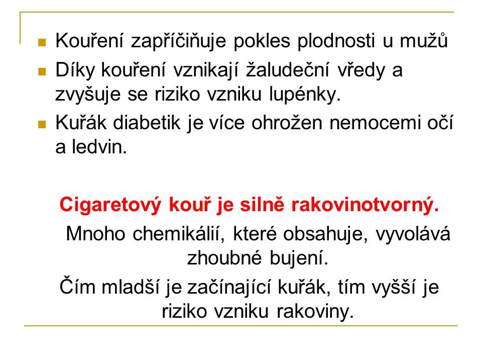 Kouření zapříčiňuje pokles plodnosti u mužů Díky kouření vznikají žaludeční vředy a zvyšuje se riziko vzniku lupénky. Kuřák diabetik je více ohrožen n