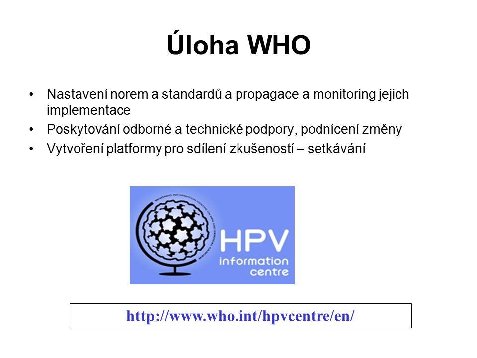 Úloha WHO Nastavení norem a standardů a propagace a monitoring jejich implementace Poskytování odborné a technické podpory, podnícení změny Vytvoření