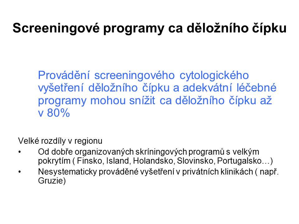 Screeningové programy ca děložního čípku Provádění screeningového cytologického vyšetření děložního čípku a adekvátní léčebné programy mohou snížit ca děložního čípku až v 80% Velké rozdíly v regionu Od dobře organizovaných skríningových programů s velkým pokrytím ( Finsko, Island, Holandsko, Slovinsko, Portugalsko…) Nesystematicky prováděné vyšetření v privátních klinikách ( např.