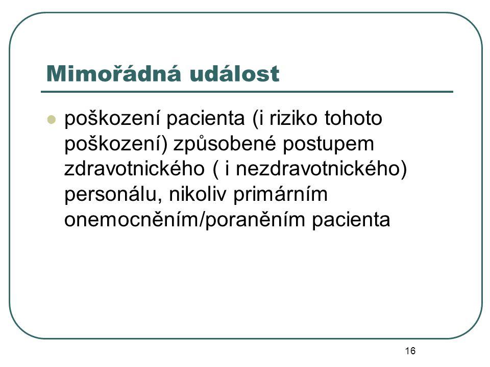 16 Mimořádná událost poškození pacienta (i riziko tohoto poškození) způsobené postupem zdravotnického ( i nezdravotnického) personálu, nikoliv primárním onemocněním/poraněním pacienta
