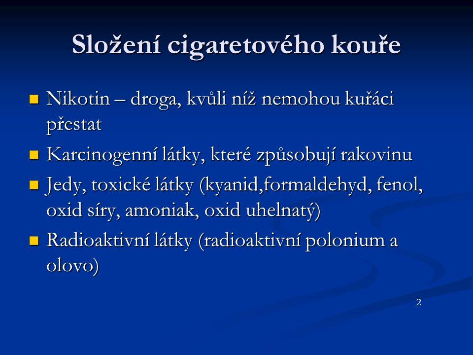 Složení cigaretového kouře Nikotin – droga, kvůli níž nemohou kuřáci přestat Nikotin – droga, kvůli níž nemohou kuřáci přestat Karcinogenní látky, které způsobují rakovinu Karcinogenní látky, které způsobují rakovinu Jedy, toxické látky (kyanid,formaldehyd, fenol, oxid síry, amoniak, oxid uhelnatý) Jedy, toxické látky (kyanid,formaldehyd, fenol, oxid síry, amoniak, oxid uhelnatý) Radioaktivní látky (radioaktivní polonium a olovo) Radioaktivní látky (radioaktivní polonium a olovo) 2