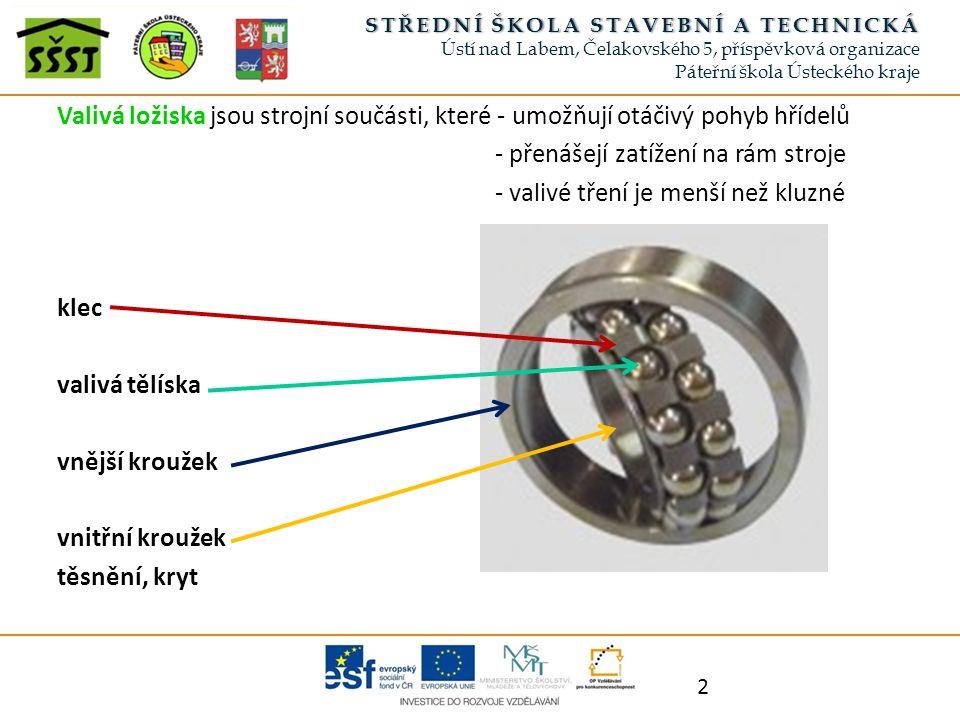 Valivá ložiska jsou strojní součásti, které - umožňují otáčivý pohyb hřídelů - přenášejí zatížení na rám stroje - valivé tření je menší než kluzné klec valivá tělíska vnější kroužek vnitřní kroužek těsnění, kryt 2 STŘEDNÍ ŠKOLA STAVEBNÍ A TECHNICKÁSTŘEDNÍ ŠKOLA STAVEBNÍ A TECHNICKÁ Ústí nad Labem, Čelakovského 5, příspěvková organizace Páteřní škola Ústeckého kraje