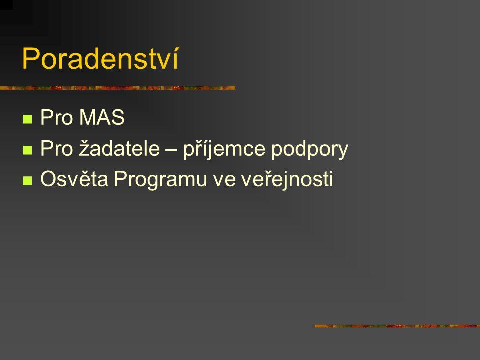 Poradenství Pro MAS Pro žadatele – příjemce podpory Osvěta Programu ve veřejnosti