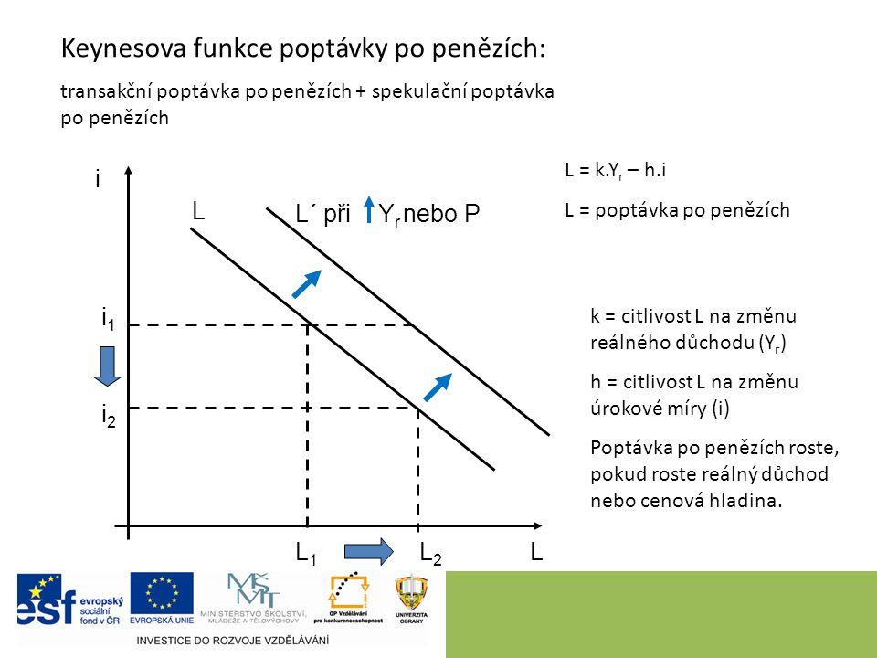 8 Keynesova funkce poptávky po penězích: transakční poptávka po penězích + spekulační poptávka po penězích L = k.Y r – h.i L = poptávka po penězích i