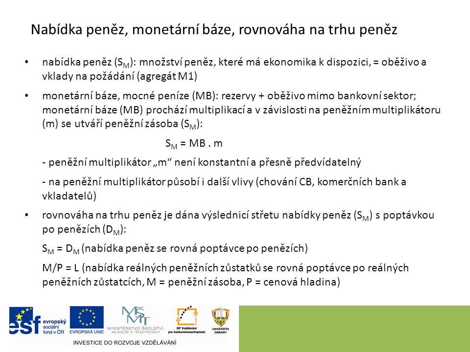 nabídka peněz (S M ): množství peněz, které má ekonomika k dispozici, = oběživo a vklady na požádání (agregát M1) monetární báze, mocné peníze (MB): r