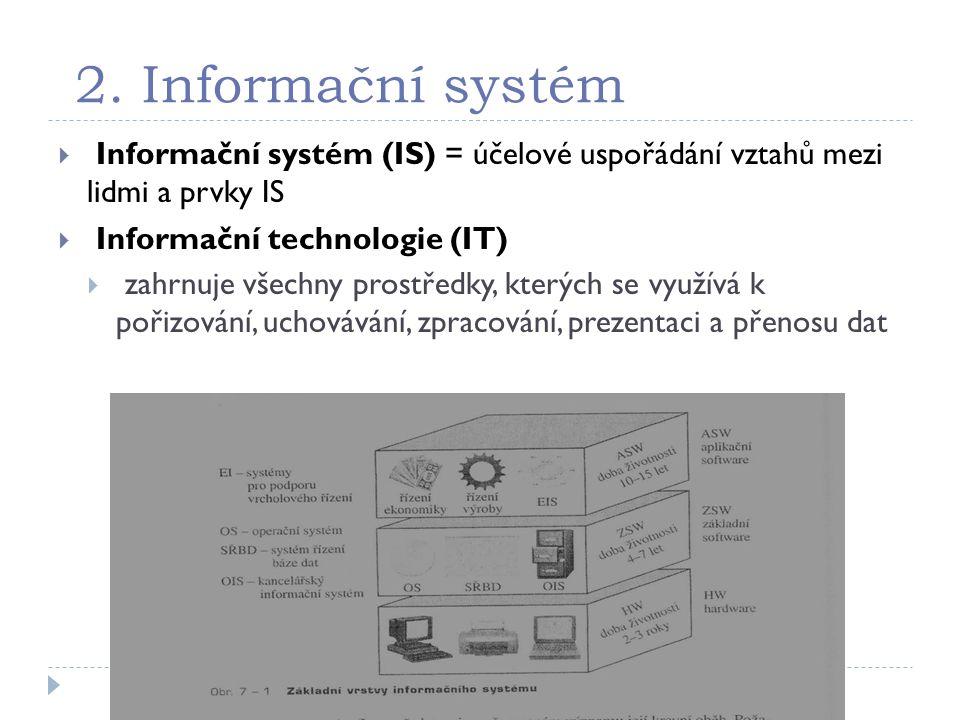 2. Informační systém  Informační systém (IS) = účelové uspořádání vztahů mezi lidmi a prvky IS  Informační technologie (IT)  zahrnuje všechny prost
