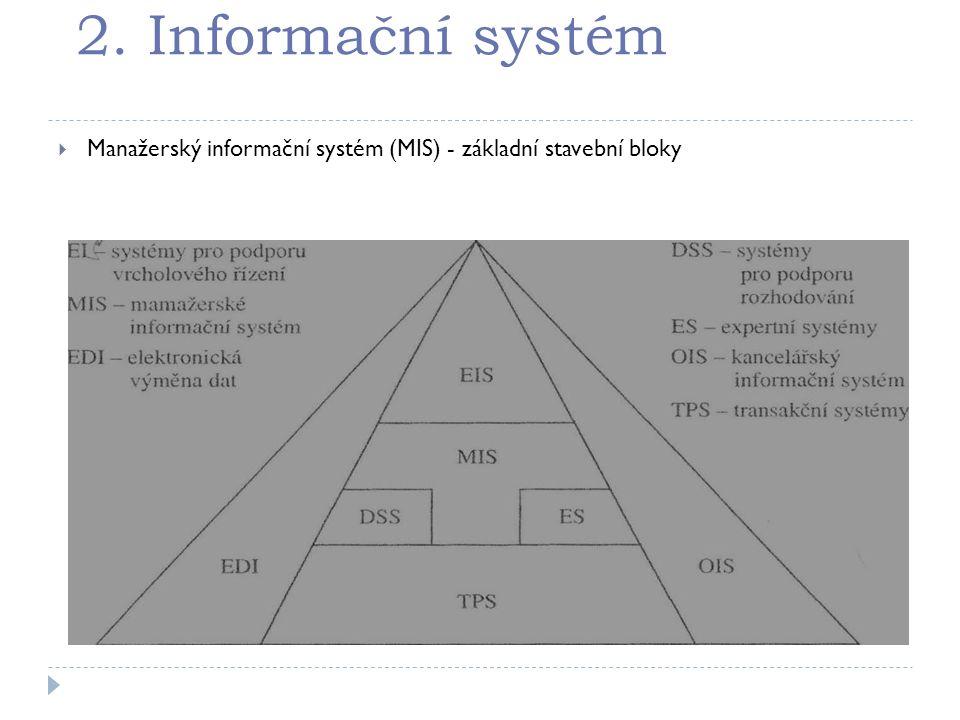 2. Informační systém  Manažerský informační systém (MIS) - základní stavební bloky