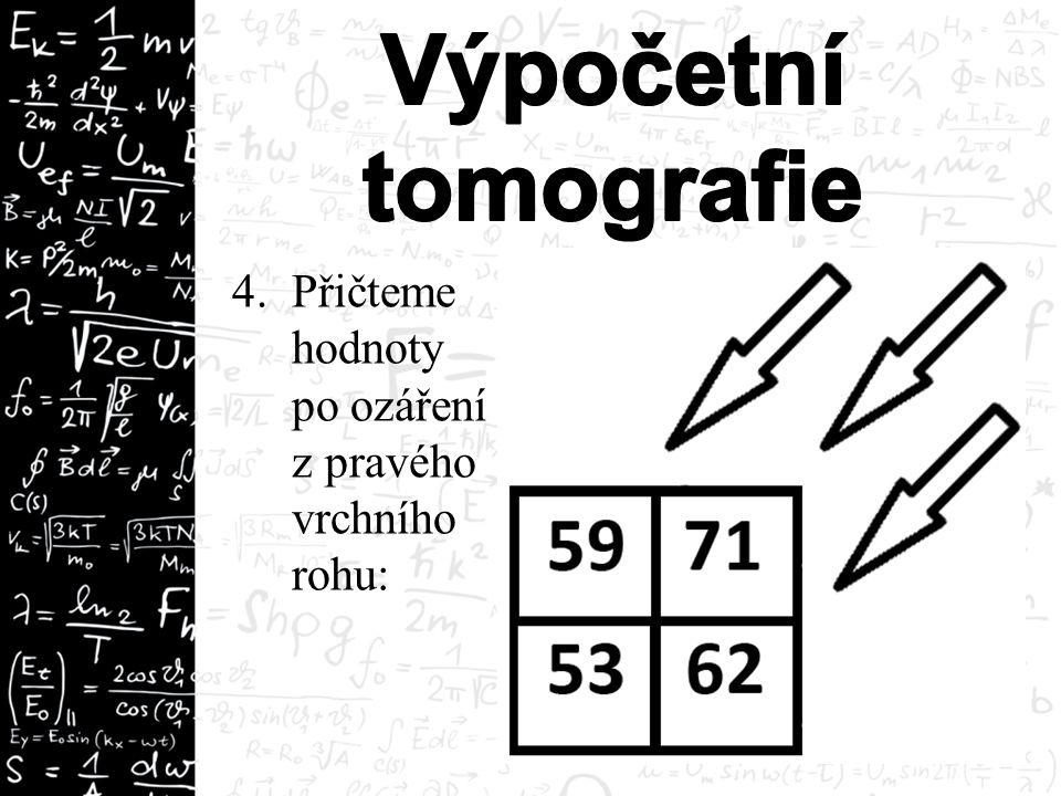 4.Přičteme hodnoty po ozáření z pravého vrchního rohu: