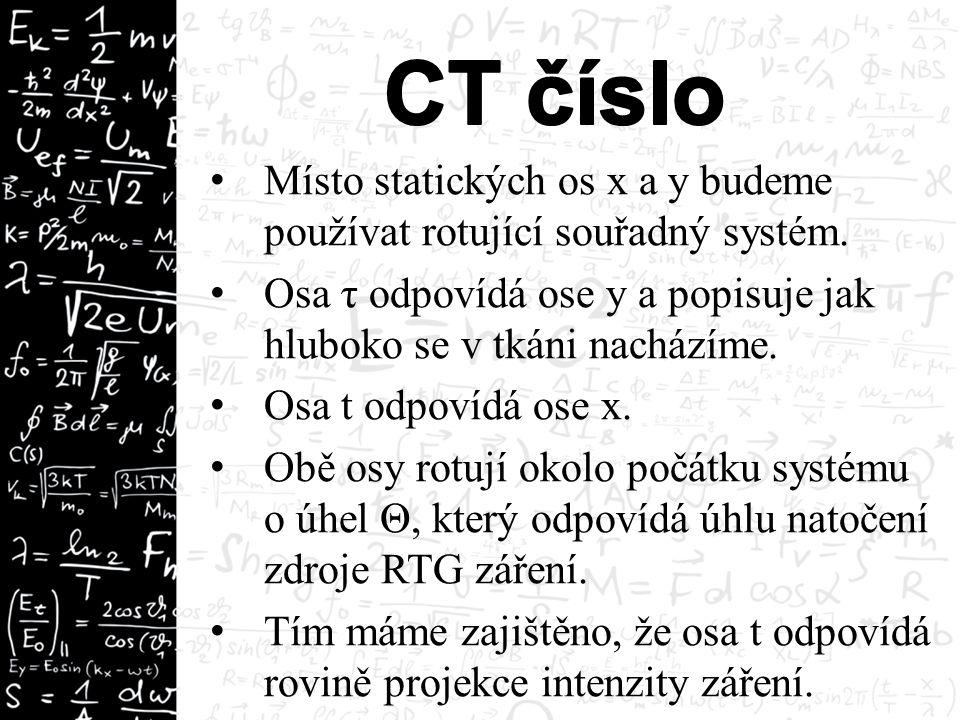 Místo statických os x a y budeme používat rotující souřadný systém.