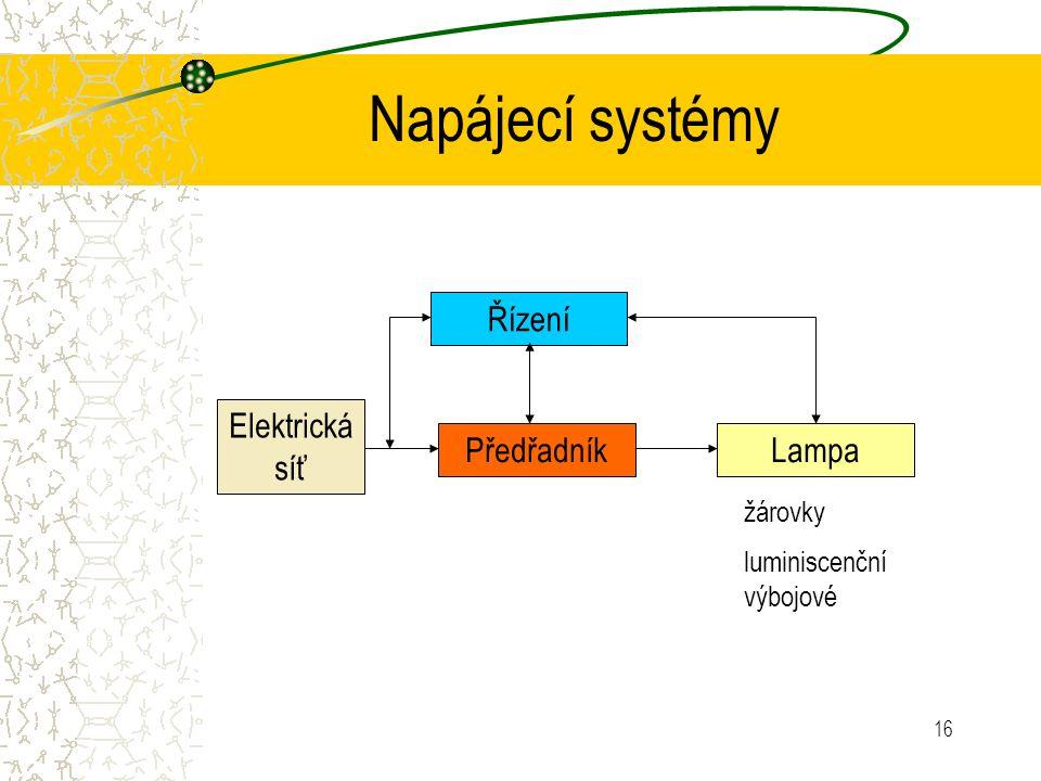16 Napájecí systémy Lampa Řízení Elektrická síť Předřadník žárovky luminiscenční výbojové