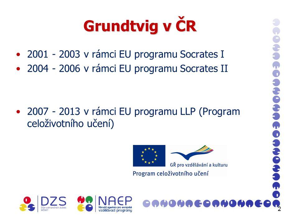 2 Grundtvig v ČR 2001 - 2003 v rámci EU programu Socrates I 2004 - 2006 v rámci EU programu Socrates II 2007 - 2013 v rámci EU programu LLP (Program celoživotního učení)
