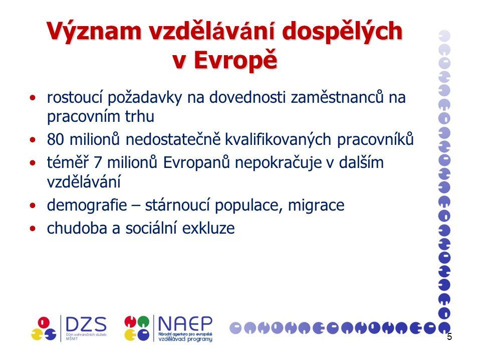 5 Význam vzděl á v á n í dospělých v Evropě rostoucí požadavky na dovednosti zaměstnanců na pracovním trhu 80 milionů nedostatečně kvalifikovaných pracovníků téměř 7 milionů Evropanů nepokračuje v dalším vzdělávání demografie – stárnoucí populace, migrace chudoba a sociální exkluze