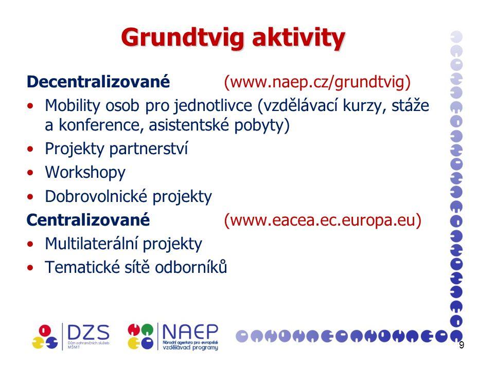9 Grundtvig aktivity Decentralizované(www.naep.cz/grundtvig) Mobility osob pro jednotlivce (vzdělávací kurzy, stáže a konference, asistentské pobyty) Projekty partnerství Workshopy Dobrovolnické projekty Centralizované (www.eacea.ec.europa.eu) Multilaterální projekty Tematické sítě odborníků