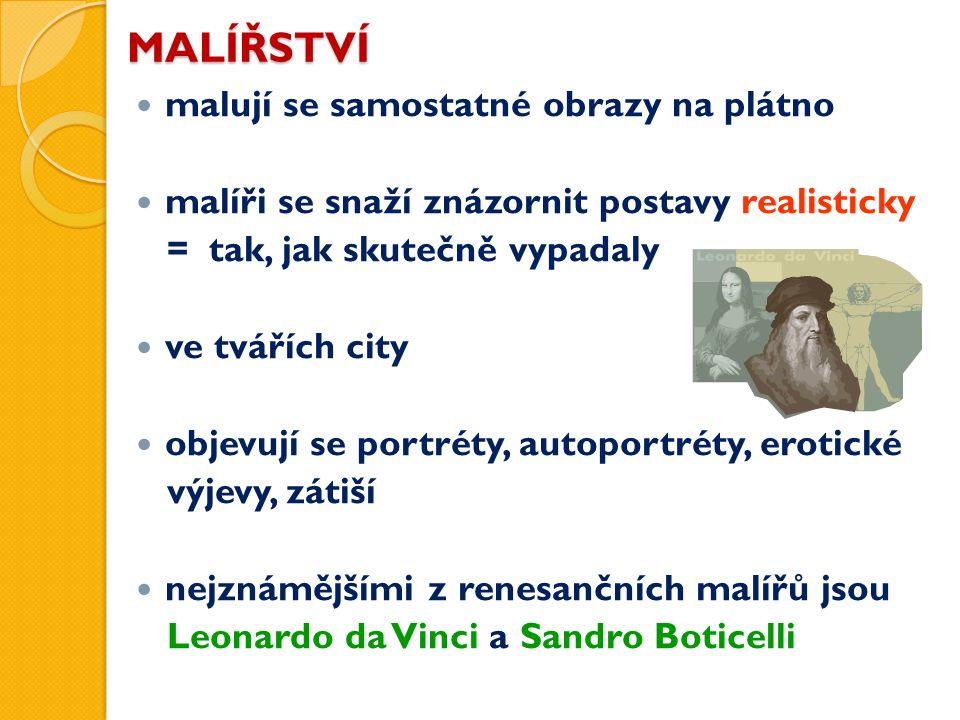 MALÍŘSTVÍ malují se samostatné obrazy na plátno malíři se snaží znázornit postavy realisticky = tak, jak skutečně vypadaly ve tvářích city objevují se portréty, autoportréty, erotické výjevy, zátiší nejznámějšími z renesančních malířů jsou Leonardo da Vinci a Sandro Boticelli