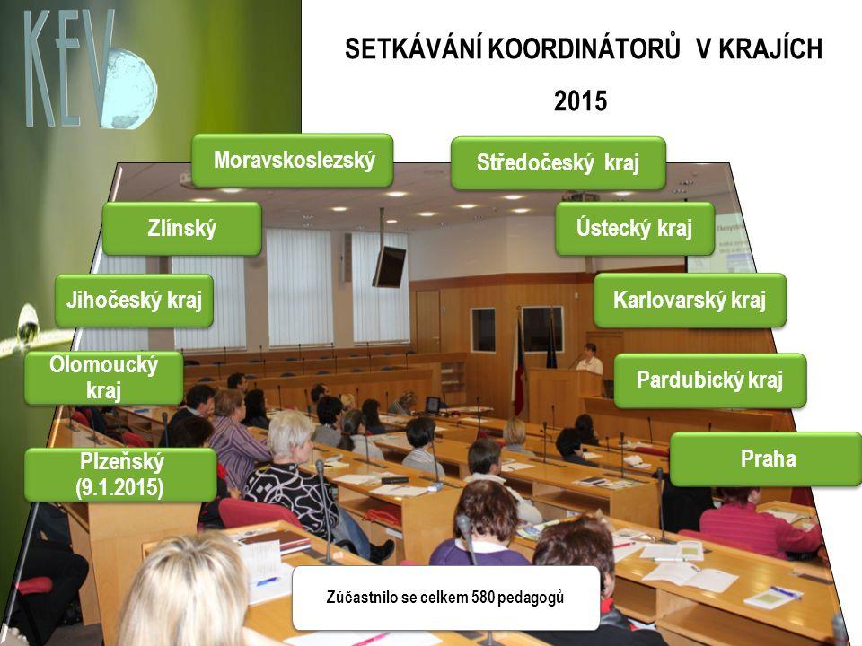 Powerpoint Templates Page 5 SETKÁVÁNÍ KOORDINÁTORŮ V KRAJÍCH 2015 Středočeský kraj Moravskoslezský Zlínský Ústecký kraj Zúčastnilo se celkem 580 pedag
