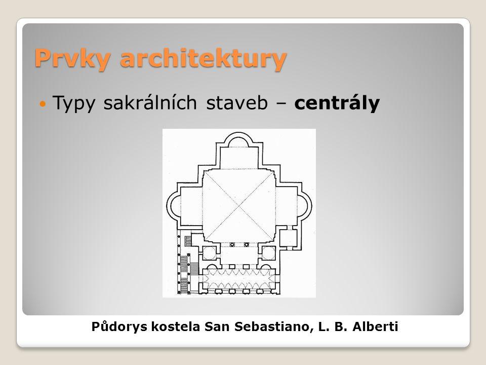 Prvky architektury Typy sakrálních staveb – centrály Půdorys kostela San Sebastiano, L. B. Alberti
