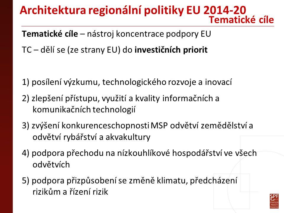 Architektura regionální politiky EU 2014-20 Tematické cíle – nástroj koncentrace podpory EU TC – dělí se (ze strany EU) do investičních priorit 1) posílení výzkumu, technologického rozvoje a inovací 2) zlepšení přístupu, využití a kvality informačních a komunikačních technologií 3) zvýšení konkurenceschopnosti MSP odvětví zemědělství a odvětví rybářství a akvakultury 4) podpora přechodu na nízkouhlíkové hospodářství ve všech odvětvích 5) podpora přizpůsobení se změně klimatu, předcházení rizikům a řízení rizik Tematické cíle