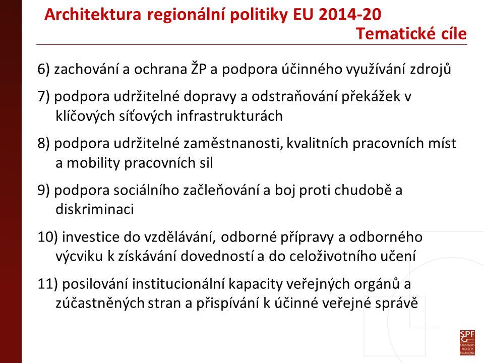 6) zachování a ochrana ŽP a podpora účinného využívání zdrojů 7) podpora udržitelné dopravy a odstraňování překážek v klíčových síťových infrastrukturách 8) podpora udržitelné zaměstnanosti, kvalitních pracovních míst a mobility pracovních sil 9) podpora sociálního začleňování a boj proti chudobě a diskriminaci 10) investice do vzdělávání, odborné přípravy a odborného výcviku k získávání dovedností a do celoživotního učení 11) posilování institucionální kapacity veřejných orgánů a zúčastněných stran a přispívání k účinné veřejné správě Tematické cíle Architektura regionální politiky EU 2014-20