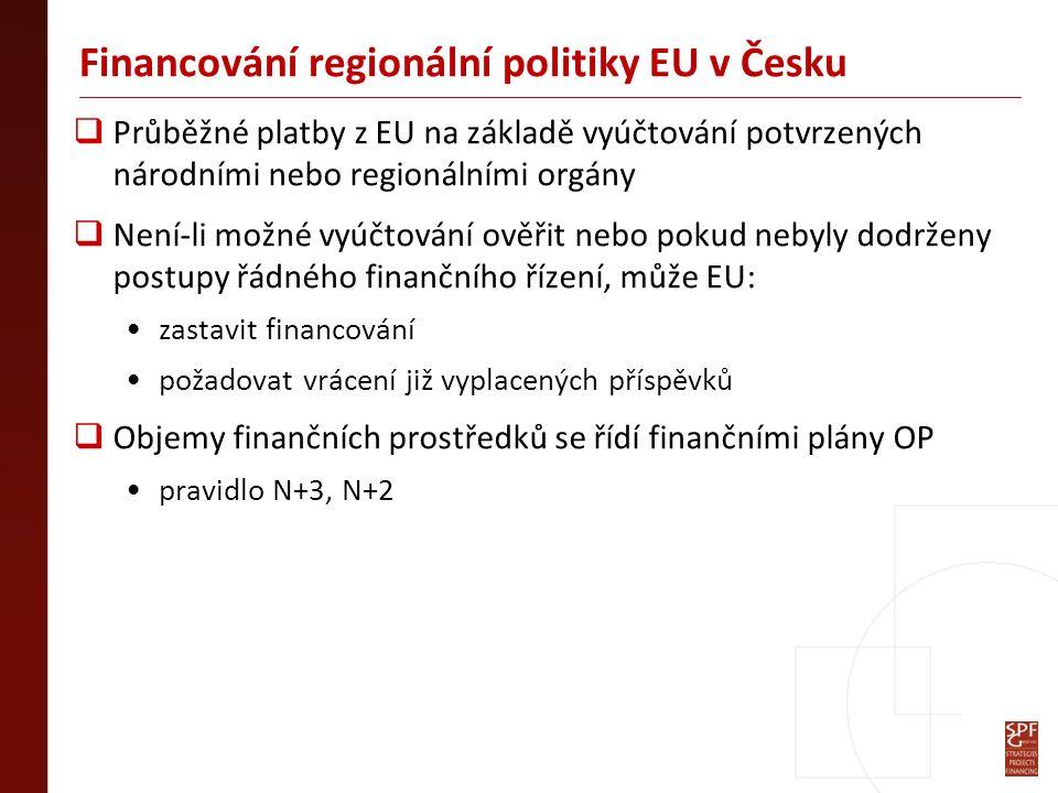Financování regionální politiky EU v Česku  Průběžné platby z EU na základě vyúčtování potvrzených národními nebo regionálními orgány  Není-li možné vyúčtování ověřit nebo pokud nebyly dodrženy postupy řádného finančního řízení, může EU: zastavit financování požadovat vrácení již vyplacených příspěvků  Objemy finančních prostředků se řídí finančními plány OP pravidlo N+3, N+2
