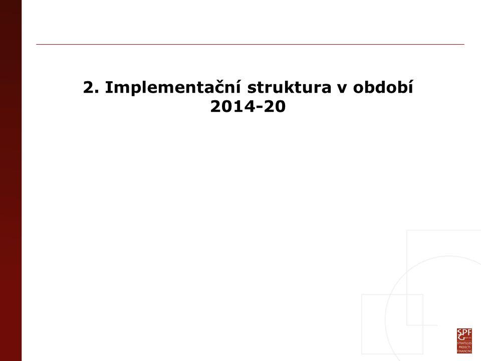 2. Implementační struktura v období 2014-20