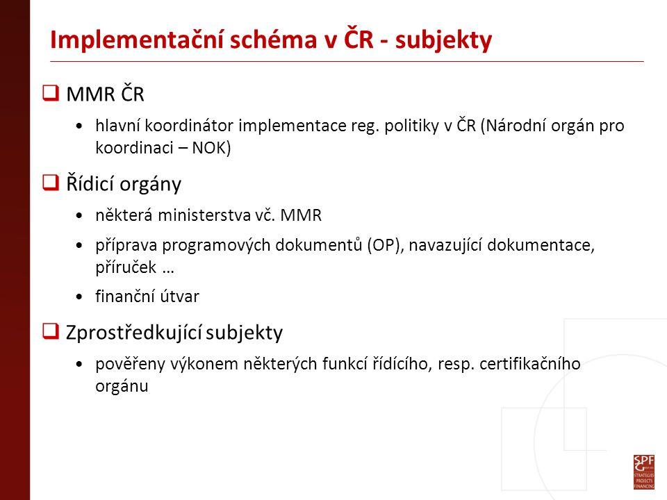 Implementační schéma v ČR - subjekty  MMR ČR hlavní koordinátor implementace reg.