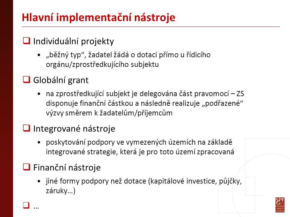 """Hlavní implementační nástroje  Individuální projekty """"běžný typ , žadatel žádá o dotaci přímo u řídicího orgánu/zprostředkujícího subjektu  Globální grant na zprostředkující subjekt je delegována část pravomocí – ZS disponuje finanční částkou a následně realizuje """"podřazené výzvy směrem k žadatelům/příjemcům  Integrované nástroje poskytování podpory ve vymezených územích na základě integrované strategie, která je pro toto území zpracovaná  Finanční nástroje jiné formy podpory než dotace (kapitálové investice, půjčky, záruky…)  …"""