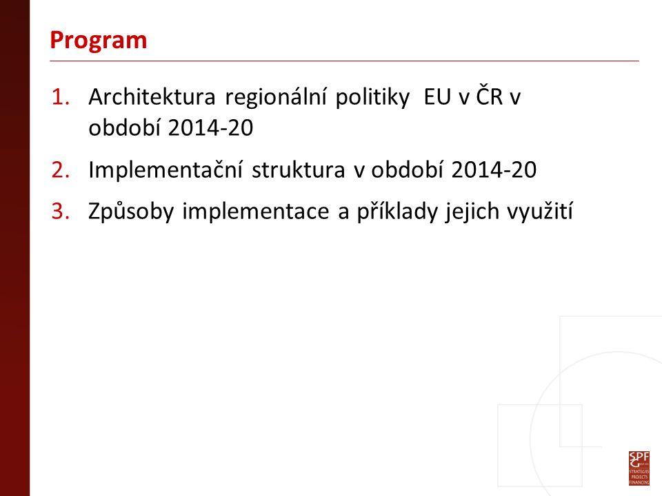 Implementační schéma v ČR - subjekty