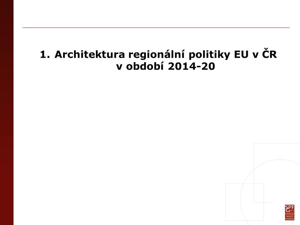 """Architektura OP v období EU 2014-20 Členský stát nastavuje podporu dle:  kategorie regionu  cíle  tematického cíle  investičních priorit  objemu dostupných prostředků z jednotlivých fondů => """"puzzle podpory"""
