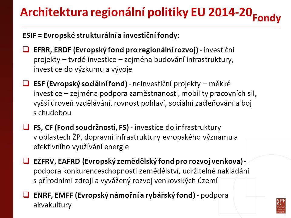 Integrované nástroje  ITI nositelem statutární města v rámci 7 největších aglomerací v Česku (pražská, plzeňská, ústecko-chomutovská, hradecko- pardubická, brněnská, olomoucká, ostravská) v případě projektů financovaných ERDF je statutární město zprostředkujícím subjektem  IPRÚ nositelem statutární města dalších 6 velkých aglomerací (karlovarská, liberecká, mladoboleslavská, českobudějovická, jihlavská, zlínská)  CLLD nositelem místní akční skupiny (MAS) – aktuálně 179 MAS v Česku, 9 MAS v Ústeckém kraji  Některé obce mohou být součástí území ITI/IPRÚ i CLLD