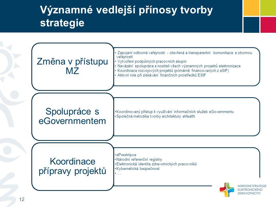 Významné vedlejší přínosy tvorby strategie Zapojení odborné veřejnosti - otevřená a transparentní komunikace s obornou veřejností Vytvoření podpůrných pracovních skupin Navázání spolupráce s nositeli všech významných projektů elektronizace Koordinace rozvojových projektů (primárně financovaných z eSIF) Aktivní role při získávání finančních prostředků ESIF Změna v přístupu MZ Koordinovaný přístup k využívání informačních služeb eGovernmentu Společná metodika tvorby architektury eHealth Spolupráce s eGovernmentem ePreskripce Národní referenční registry Elektronická identita zdravotnických pracovníků Kybernetická bezpečnost ….