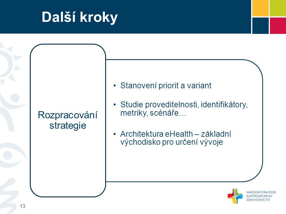 Další kroky Stanovení priorit a variant Studie proveditelnosti, identifikátory, metriky, scénáře… Architektura eHealth – základní východisko pro určení vývoje Rozpracování strategie 13