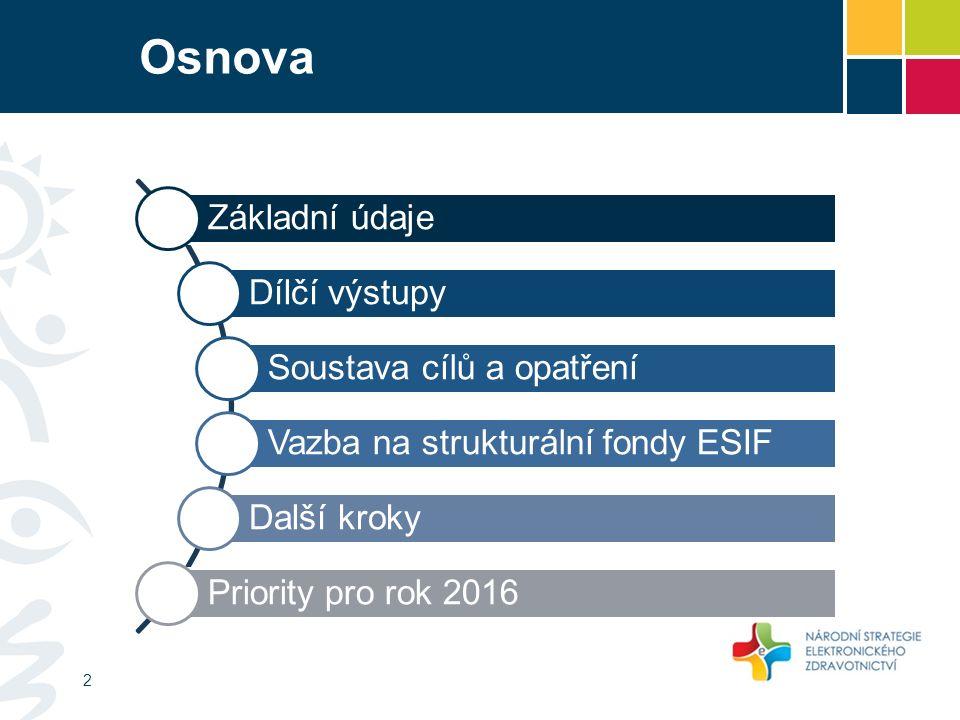 Osnova Základní údaje Dílčí výstupy Soustava cílů a opatření Vazba na strukturální fondy ESIF Další kroky Priority pro rok 2016 2