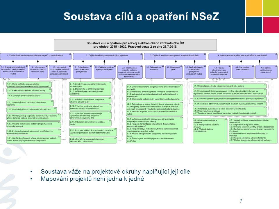 Soustava cílů a opatření NSeZ 8