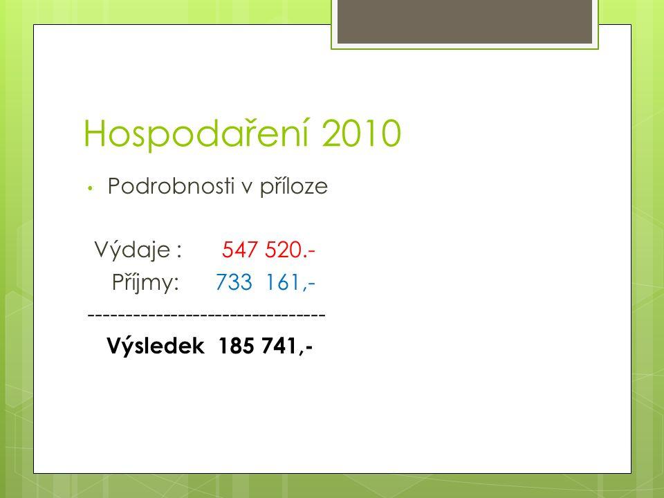 Aktivity 2011  aktualizace fotobanky  mapový portál  grafický manuál  mobilní expozice  tipy na výlety z 6 lokalit  aktualizace webu  otevírání a zavírání sezony na Zvičině  trhací mapa Podkrkonošský maraton  NS K.