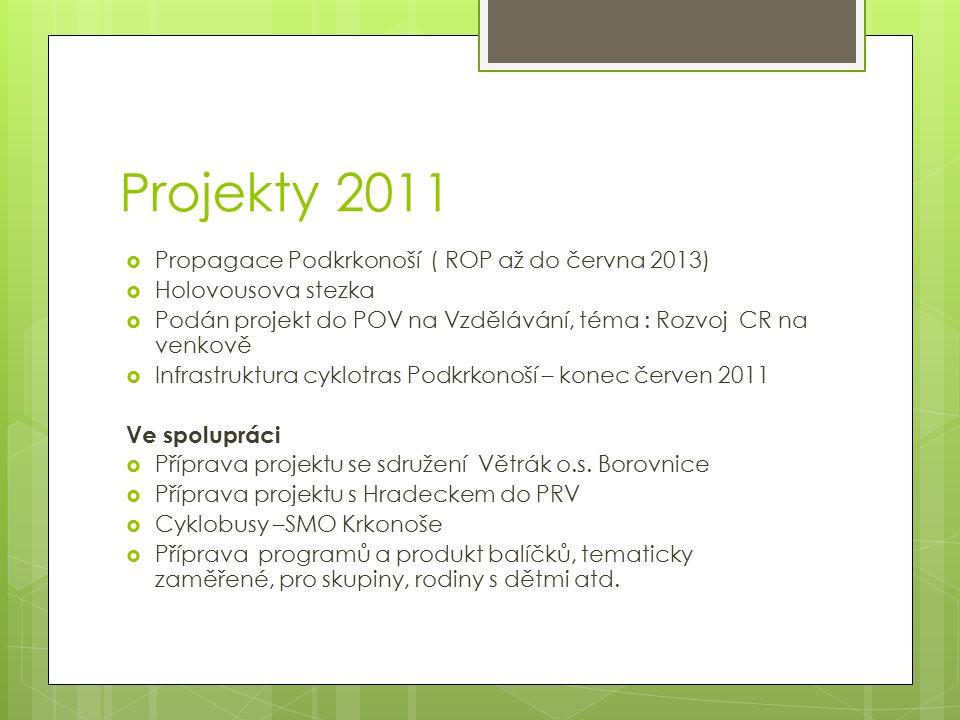 Prezentace o veletrhy – Brno, Praha, HK, Jablonec o seminář pro profesionály Czechtourism – 25.