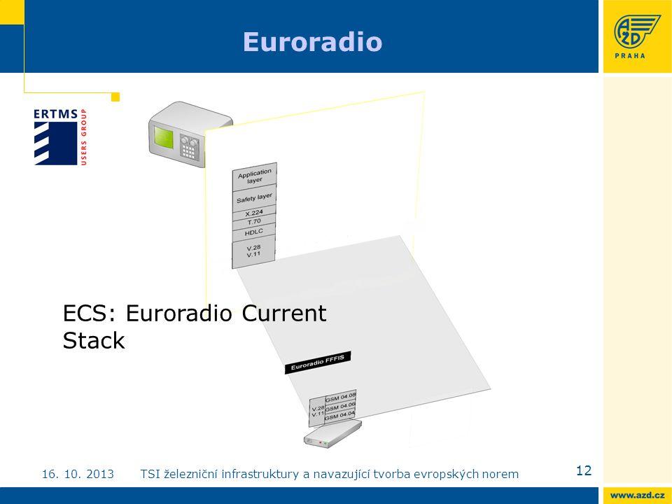 Euroradio 12 16. 10.