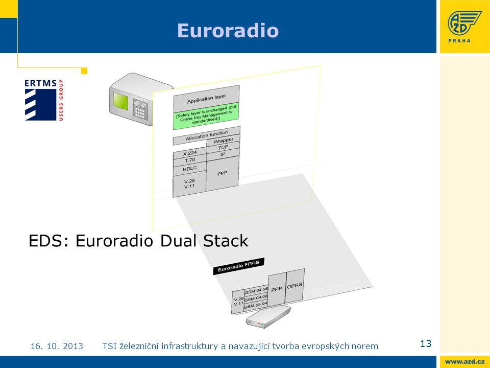 Euroradio 13 16. 10.