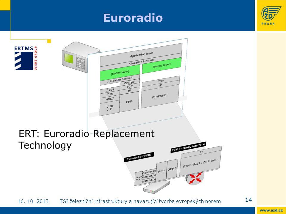 Euroradio 14 16. 10.