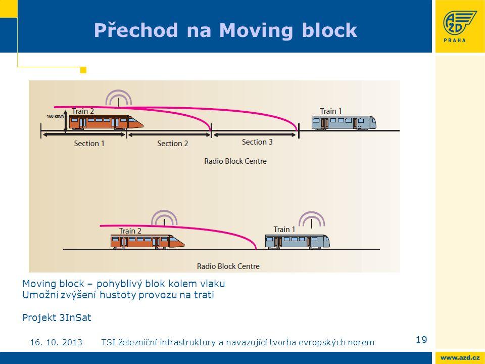 Přechod na Moving block Moving block – pohyblivý blok kolem vlaku Umožní zvýšení hustoty provozu na trati Projekt 3InSat 19 16.