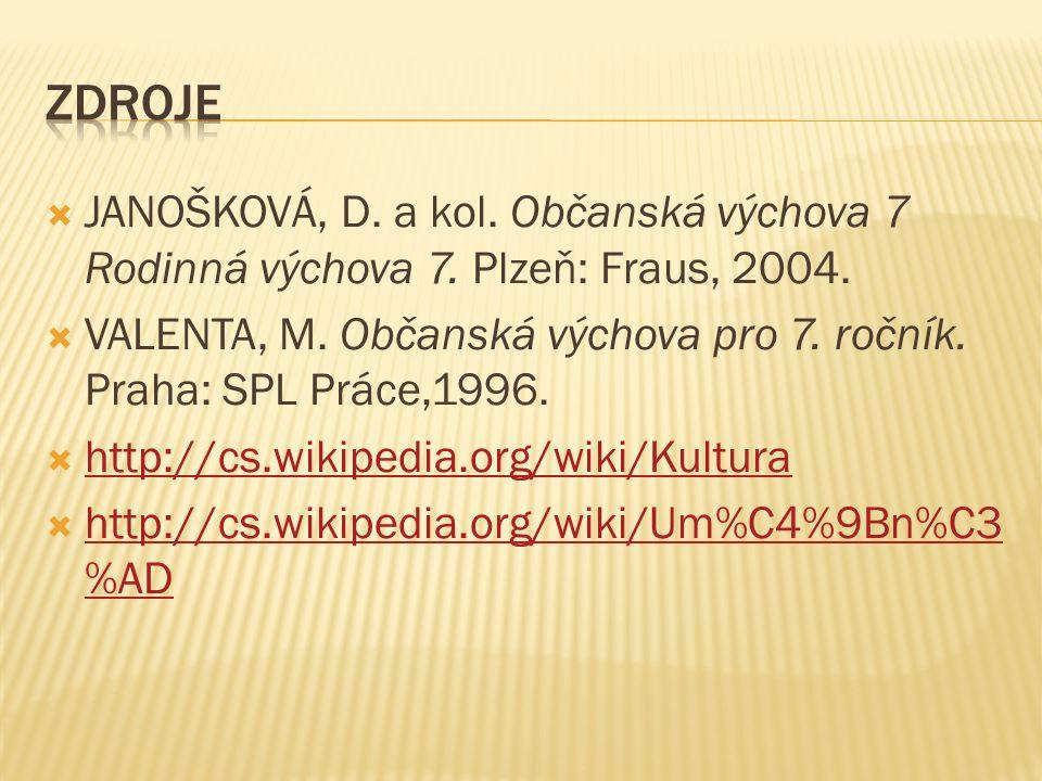  JANOŠKOVÁ, D. a kol. Občanská výchova 7 Rodinná výchova 7. Plzeň: Fraus, 2004.  VALENTA, M. Občanská výchova pro 7. ročník. Praha: SPL Práce,1996.