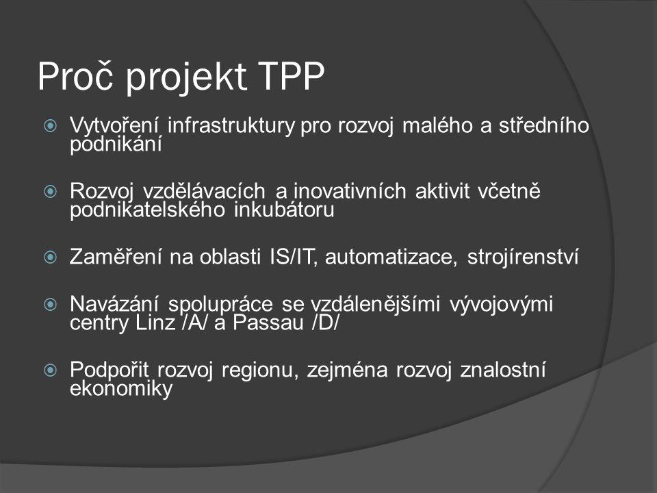 Proč projekt TPP  Vytvoření infrastruktury pro rozvoj malého a středního podnikání  Rozvoj vzdělávacích a inovativních aktivit včetně podnikatelského inkubátoru  Zaměření na oblasti IS/IT, automatizace, strojírenství  Navázání spolupráce se vzdálenějšími vývojovými centry Linz /A/ a Passau /D/  Podpořit rozvoj regionu, zejména rozvoj znalostní ekonomiky