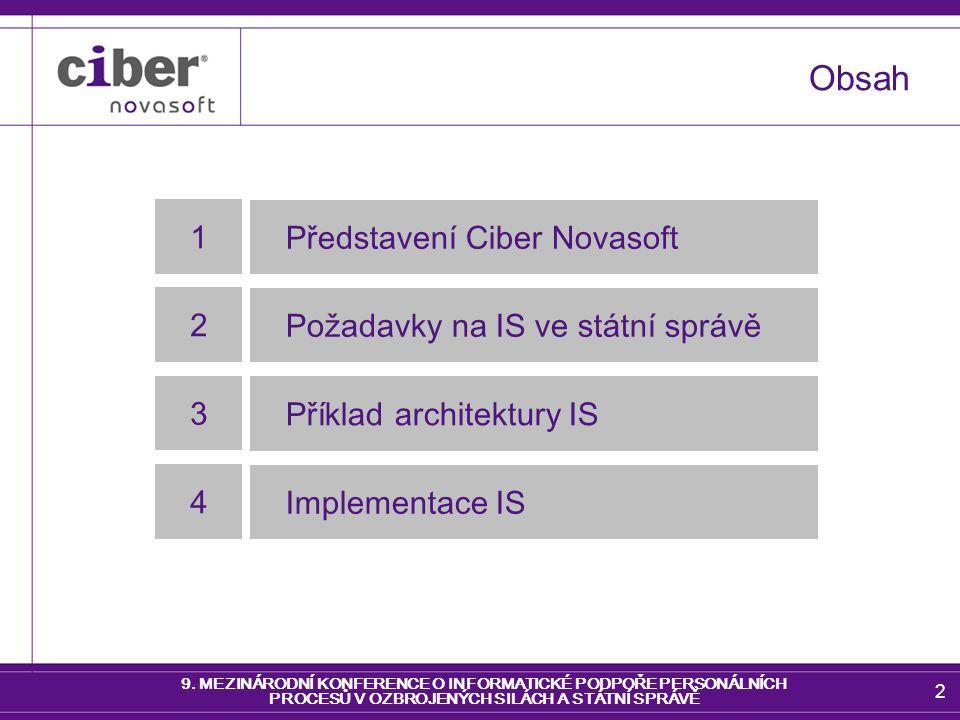 9. MEZINÁRODNÍ KONFERENCE O INFORMATICKÉ PODPOŘE PERSONÁLNÍCH PROCESŮ V OZBROJENÝCH SILÁCH A STÁTNÍ SPRÁVĚ 2 Obsah Představení Ciber Novasoft 1 Požada