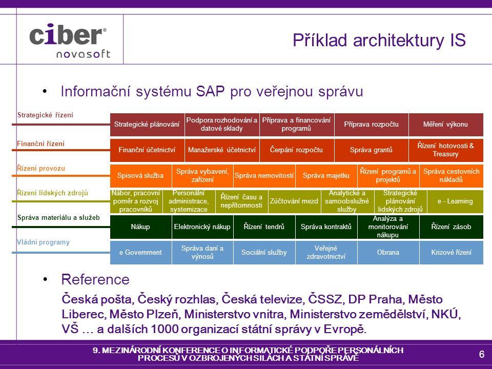 9. MEZINÁRODNÍ KONFERENCE O INFORMATICKÉ PODPOŘE PERSONÁLNÍCH PROCESŮ V OZBROJENÝCH SILÁCH A STÁTNÍ SPRÁVĚ 6 Příklad architektury IS Informační systém