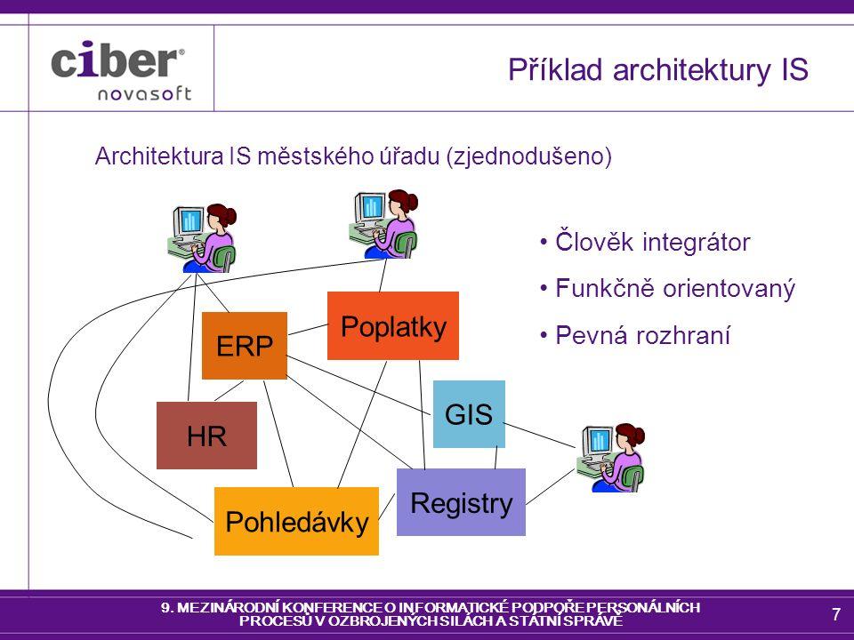 9. MEZINÁRODNÍ KONFERENCE O INFORMATICKÉ PODPOŘE PERSONÁLNÍCH PROCESŮ V OZBROJENÝCH SILÁCH A STÁTNÍ SPRÁVĚ 7 Příklad architektury IS Architektura IS m