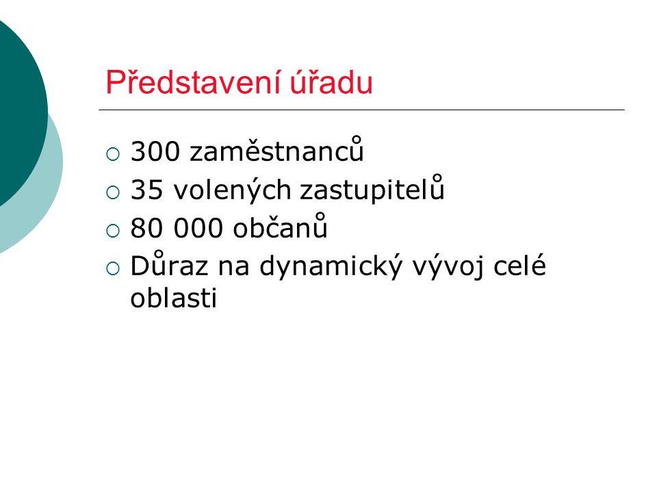 Představení úřadu  300 zaměstnanců  35 volených zastupitelů  80 000 občanů  Důraz na dynamický vývoj celé oblasti