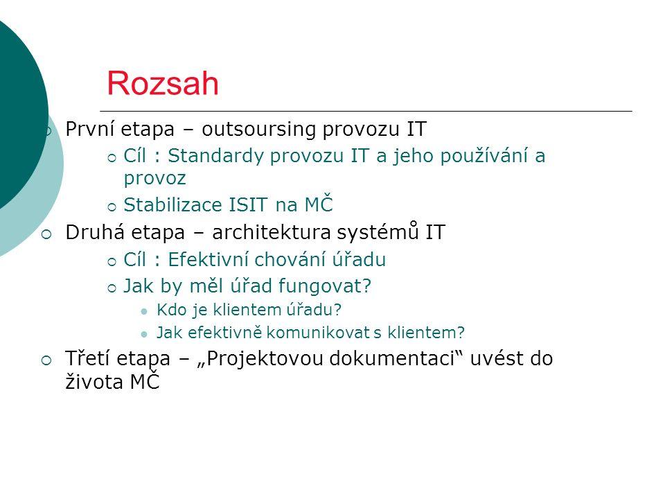 Rozsah  První etapa – outsoursing provozu IT  Cíl : Standardy provozu IT a jeho používání a provoz  Stabilizace ISIT na MČ  Druhá etapa – architek