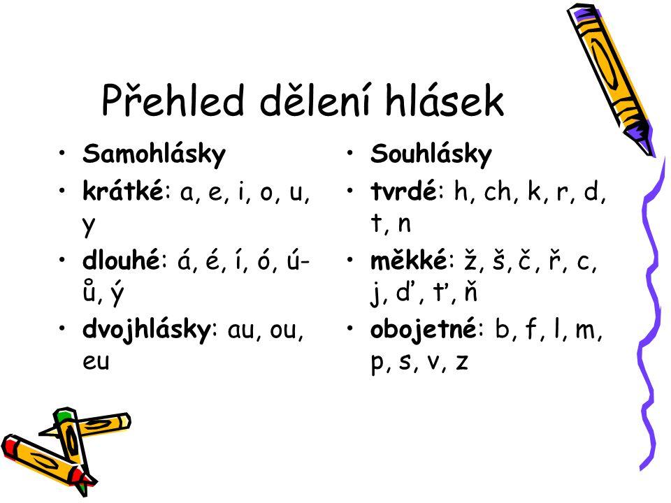 Přehled dělení hlásek Samohlásky krátké: a, e, i, o, u, y dlouhé: á, é, í, ó, ú- ů, ý dvojhlásky: au, ou, eu Souhlásky tvrdé: h, ch, k, r, d, t, n měk