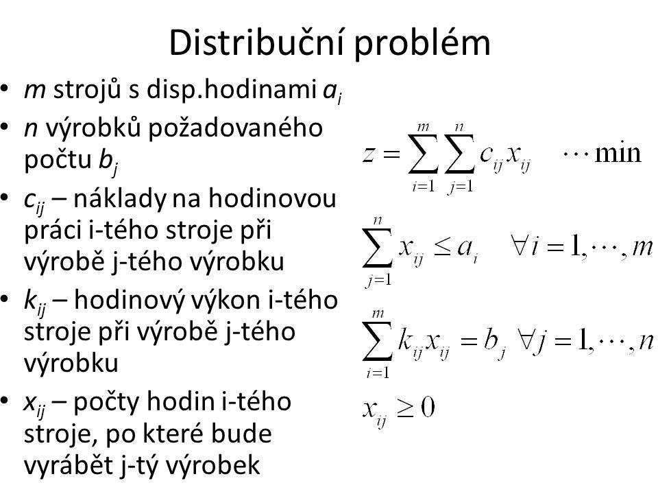 Distribuční problém m strojů s disp.hodinami a i n výrobků požadovaného počtu b j c ij – náklady na hodinovou práci i-tého stroje při výrobě j-tého vý