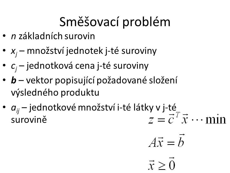 Směšovací problém n základních surovin x j – množství jednotek j-té suroviny c j – jednotková cena j-té suroviny b – vektor popisující požadované slož
